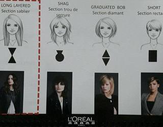 Formation L'Oréal Professionnel Bruxelles - France Hair